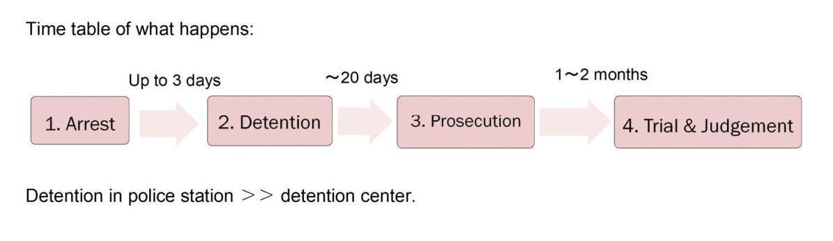 Deportation | OIST Groups